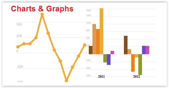 Chart & Graph Elements